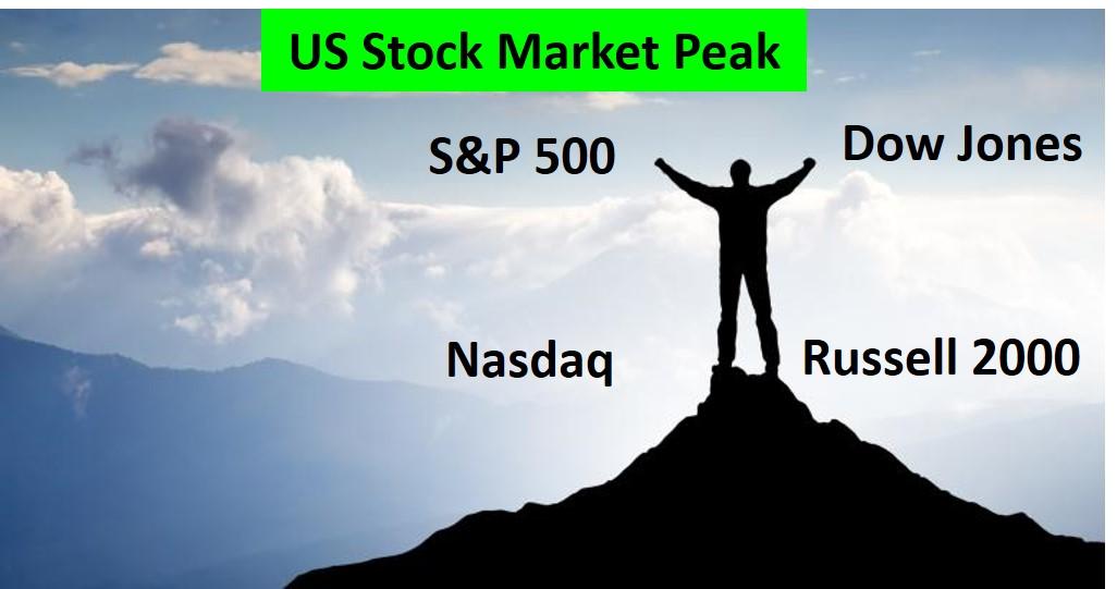 Ein55 Newsletter No 075 - image - Market Peak 2