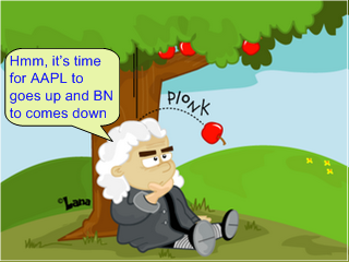 newton_law_aapl_bn